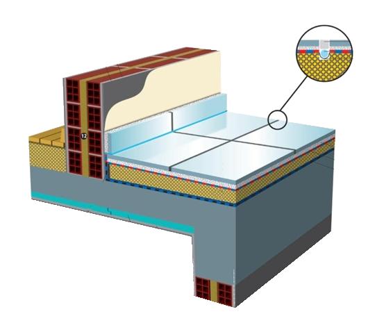 Θερμομόνωση και στεγανοποίηση βατού δώματος - βεράντα