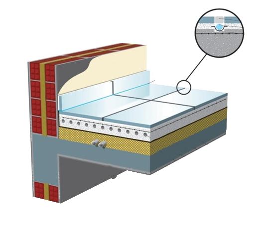 Θερμομόνωση και ηχομόνωση δαπέδων με ενδοδαπέδια θέρμανση