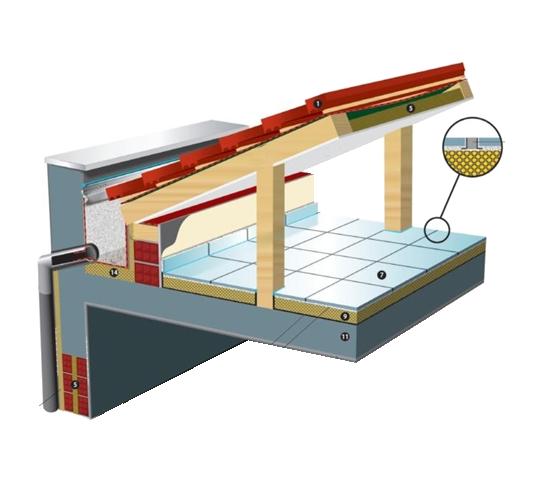 Θερμομόνωση και στεγανοποίηση εγκιβωτισμένης στέγης