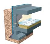 Θερμομόνωση και στεγανοποίηση υπογείου εξωτερικά με επαλειφόμενο σταγανοποιητικό
